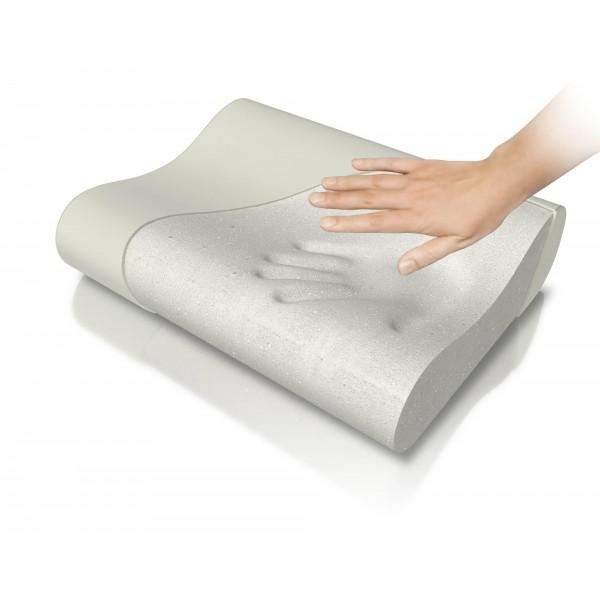 Как выбрать ортопедическую подушку с эффектом памяти для сна